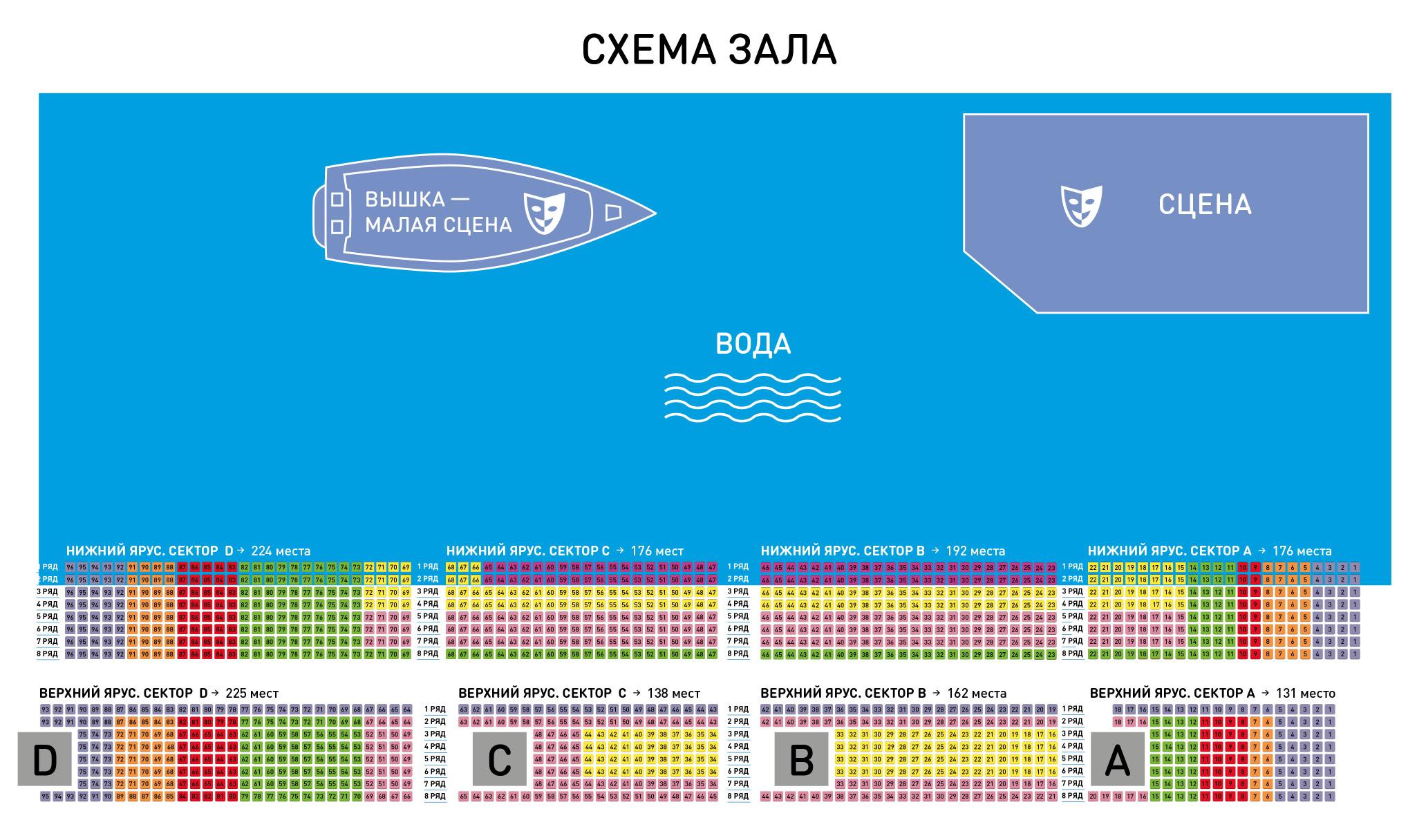 Схема бассейна ДС Динамо на Водном стадионе