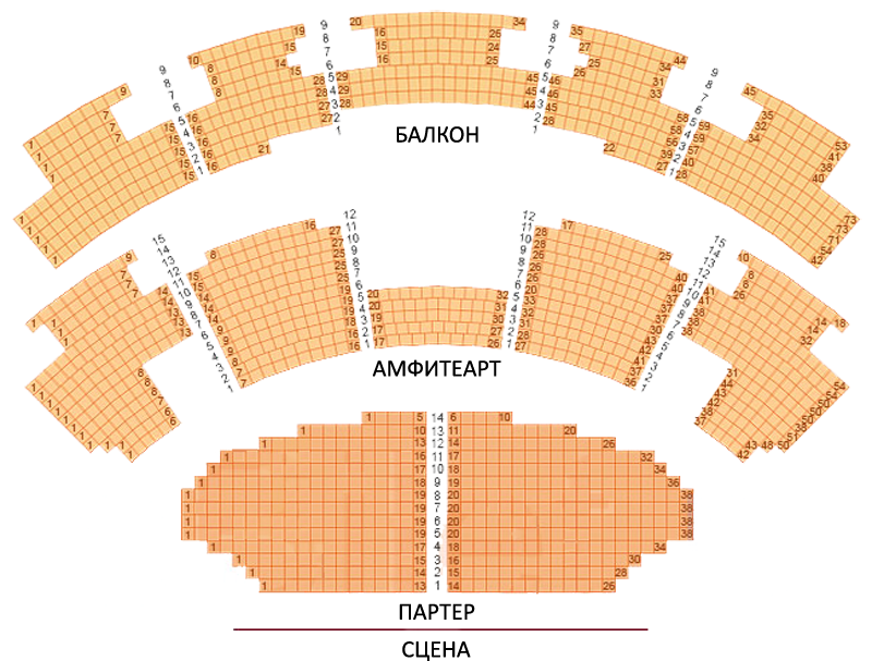 Схема зала Центрального Академического Театра Российской Армии